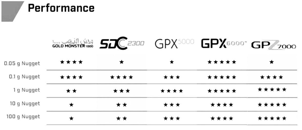 minelab-gpx-6000-relative-performance-chart_jpg_3b3ac67d034eba1b972ec527a1d4bc9c.jpg